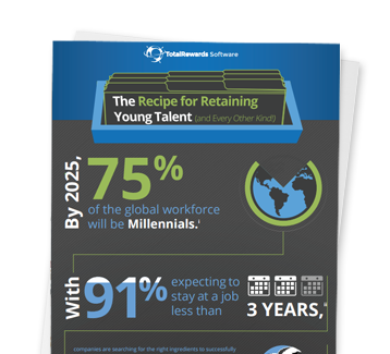 Talent Hiring Infographic